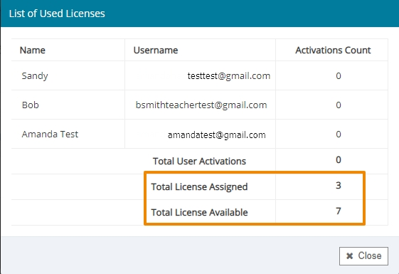 Where to view licenses assigned vs. licenses available.